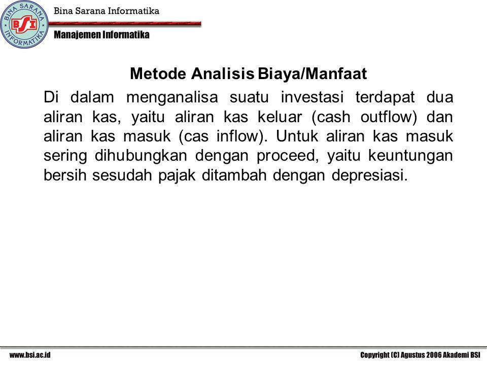 Metode Analisis Biaya/Manfaat