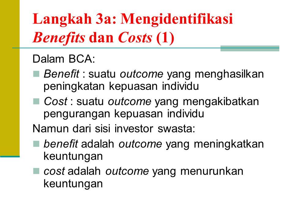 Langkah 3a: Mengidentifikasi Benefits dan Costs (1)