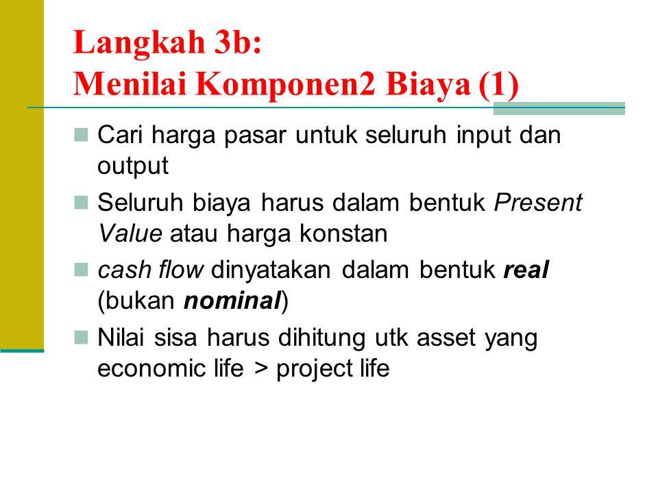 Langkah 3b: Menilai Komponen2 Biaya (1)