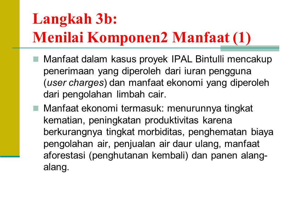 Langkah 3b: Menilai Komponen2 Manfaat (1)