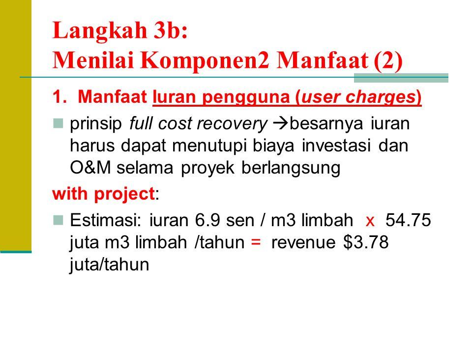 Langkah 3b: Menilai Komponen2 Manfaat (2)
