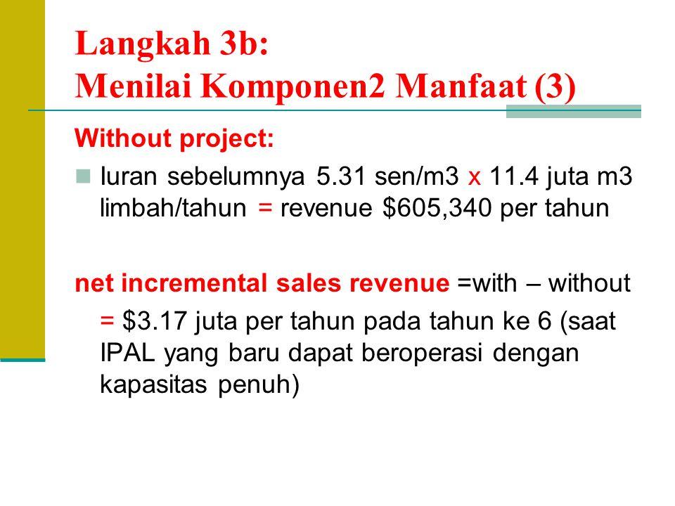 Langkah 3b: Menilai Komponen2 Manfaat (3)