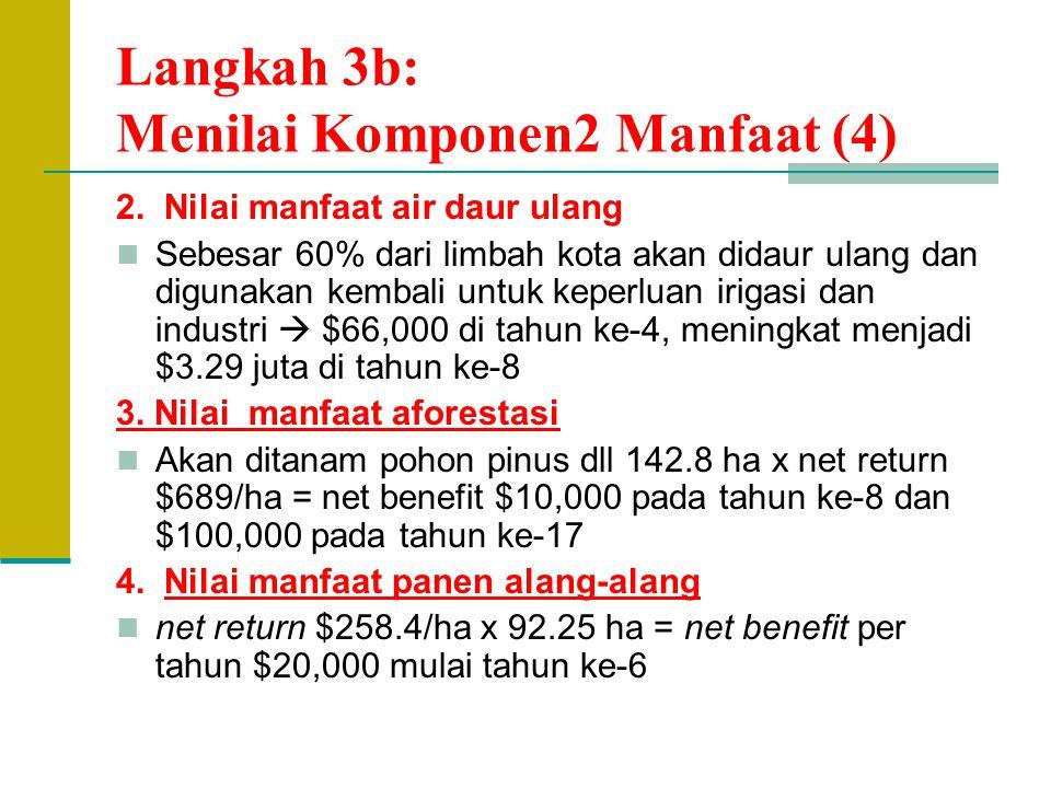 Langkah 3b: Menilai Komponen2 Manfaat (4)