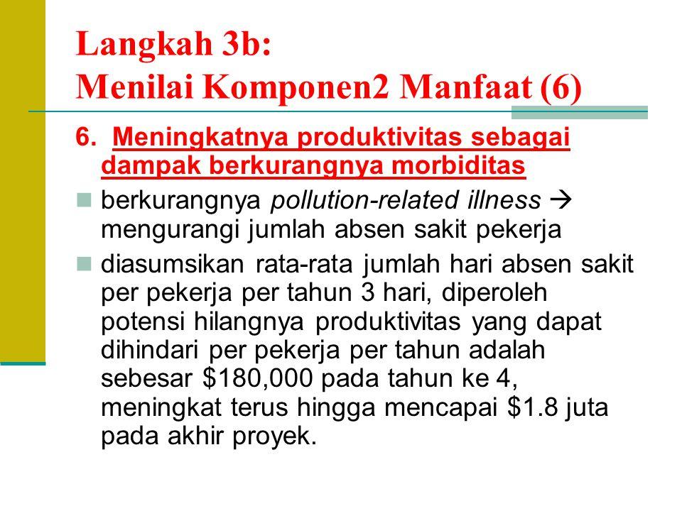 Langkah 3b: Menilai Komponen2 Manfaat (6)