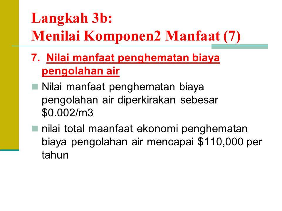 Langkah 3b: Menilai Komponen2 Manfaat (7)