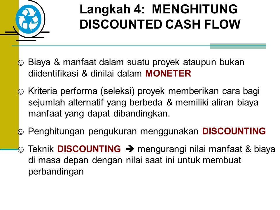 Langkah 4: MENGHITUNG DISCOUNTED CASH FLOW