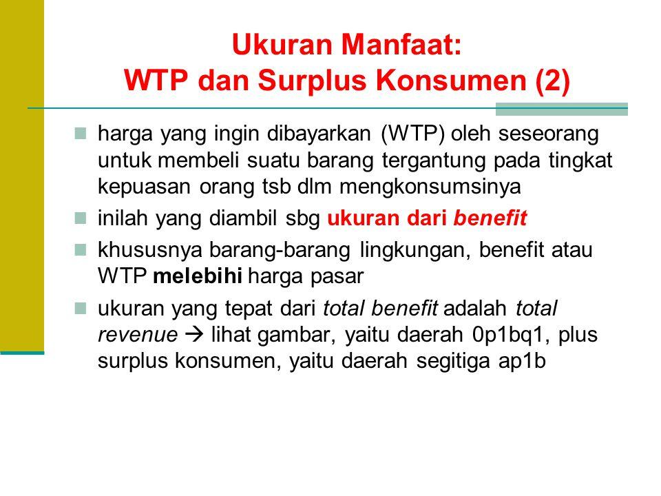 Ukuran Manfaat: WTP dan Surplus Konsumen (2)