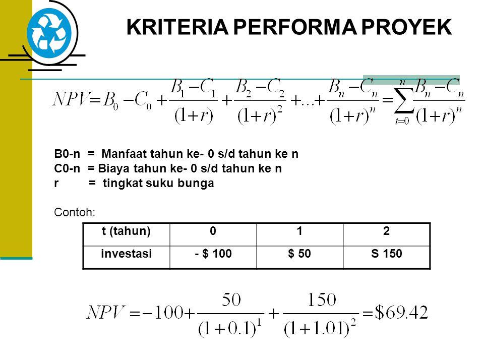 KRITERIA PERFORMA PROYEK
