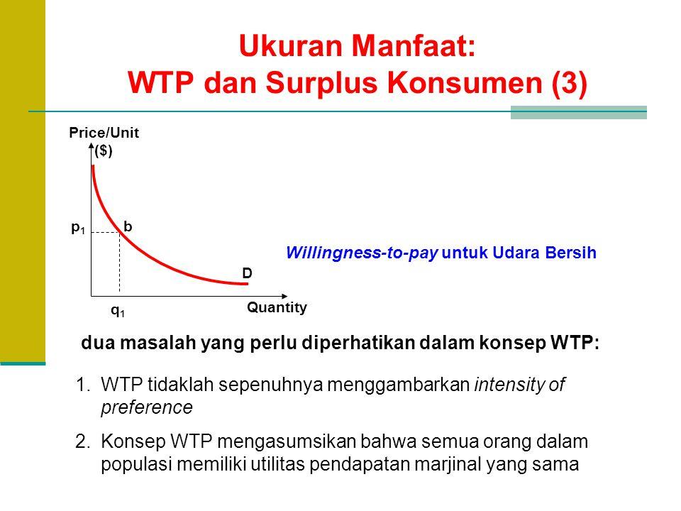 Ukuran Manfaat: WTP dan Surplus Konsumen (3)