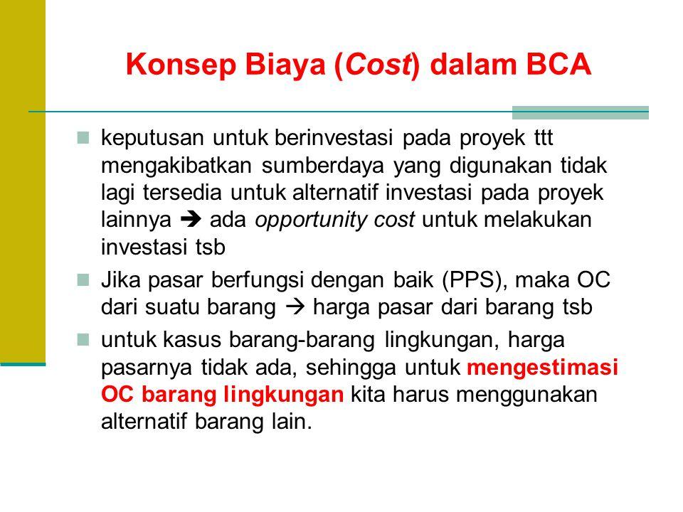 Konsep Biaya (Cost) dalam BCA