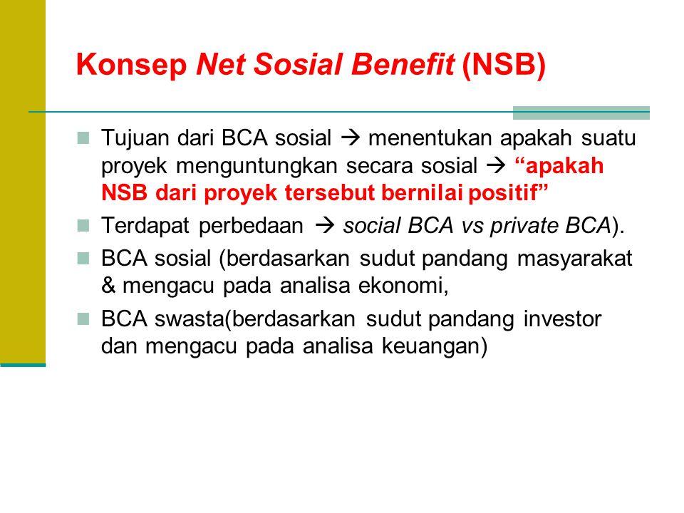 Konsep Net Sosial Benefit (NSB)
