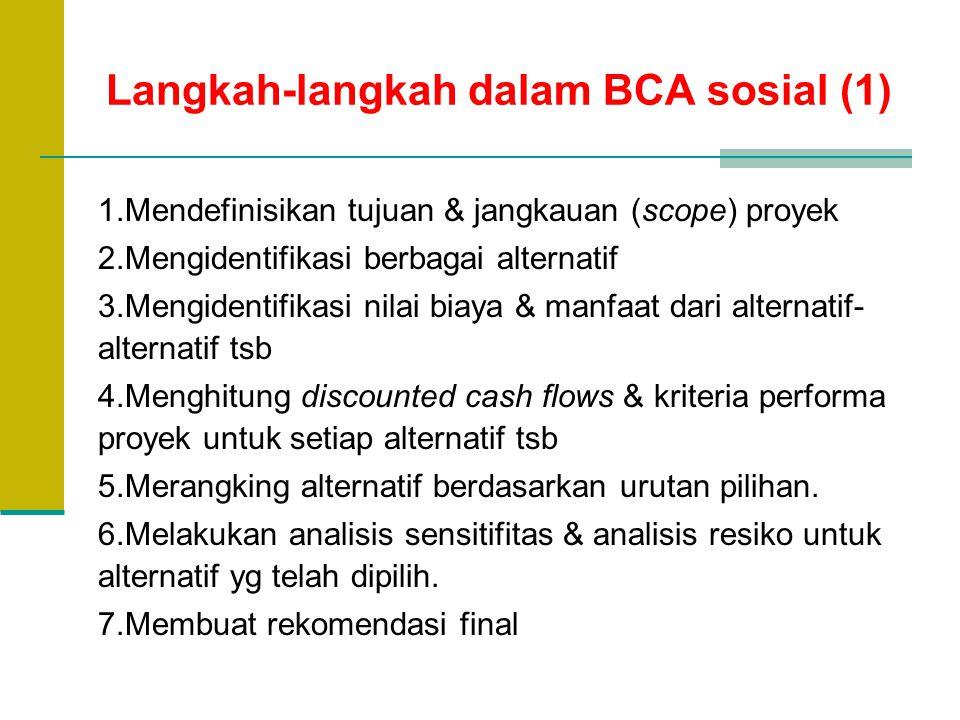 Langkah-langkah dalam BCA sosial (1)
