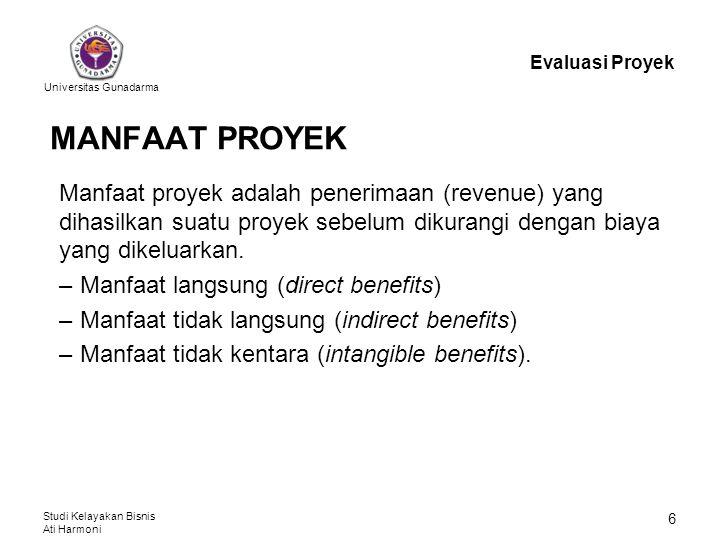 Evaluasi Proyek MANFAAT PROYEK.