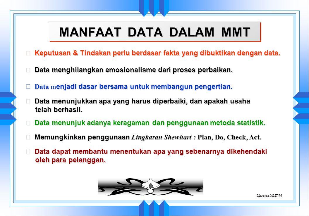 MANFAAT DATA DALAM MMT Keputusan & Tindakan perlu berdasar fakta yang dibuktikan dengan data.