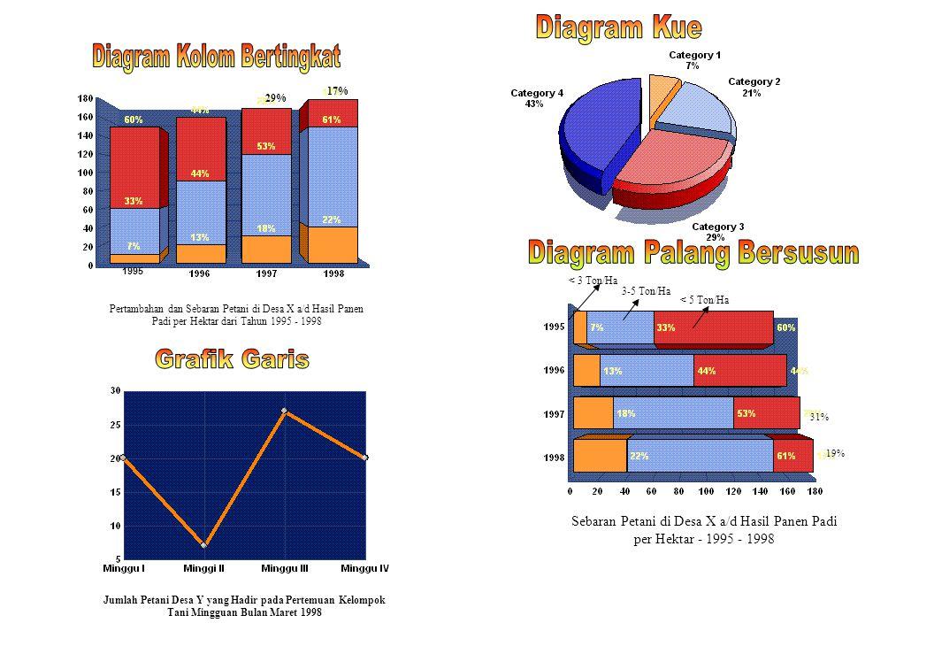 Alat dan teknik untuk mutu ppt download 7 diagram kolom bertingkat ccuart Choice Image