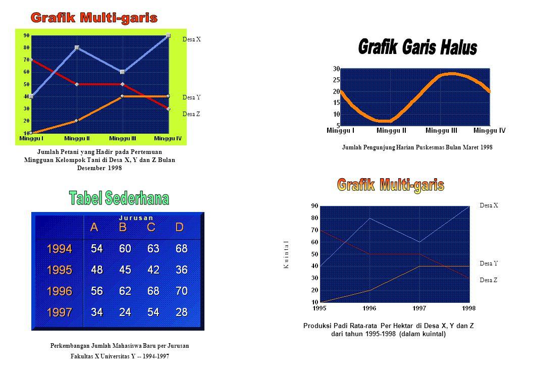 Grafik Multi-garis Grafik Garis Halus Grafik Multi-garis