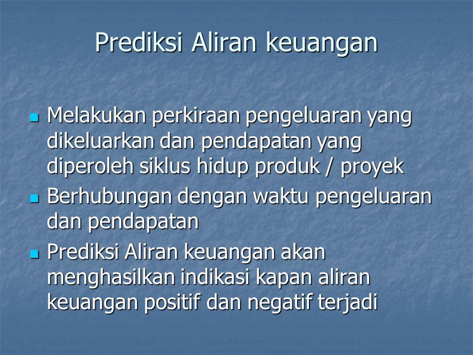 Prediksi Aliran keuangan