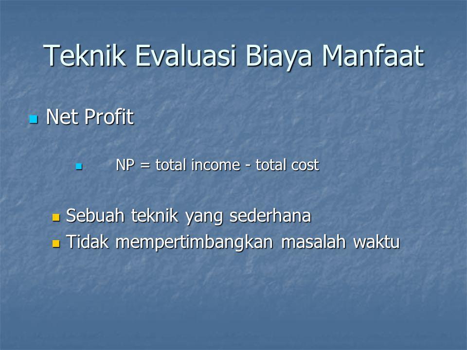 Teknik Evaluasi Biaya Manfaat