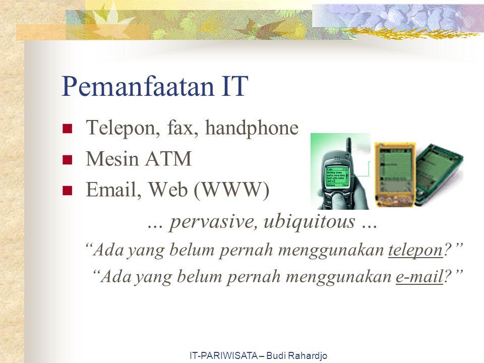 Pemanfaatan IT Telepon, fax, handphone Mesin ATM Email, Web (WWW)