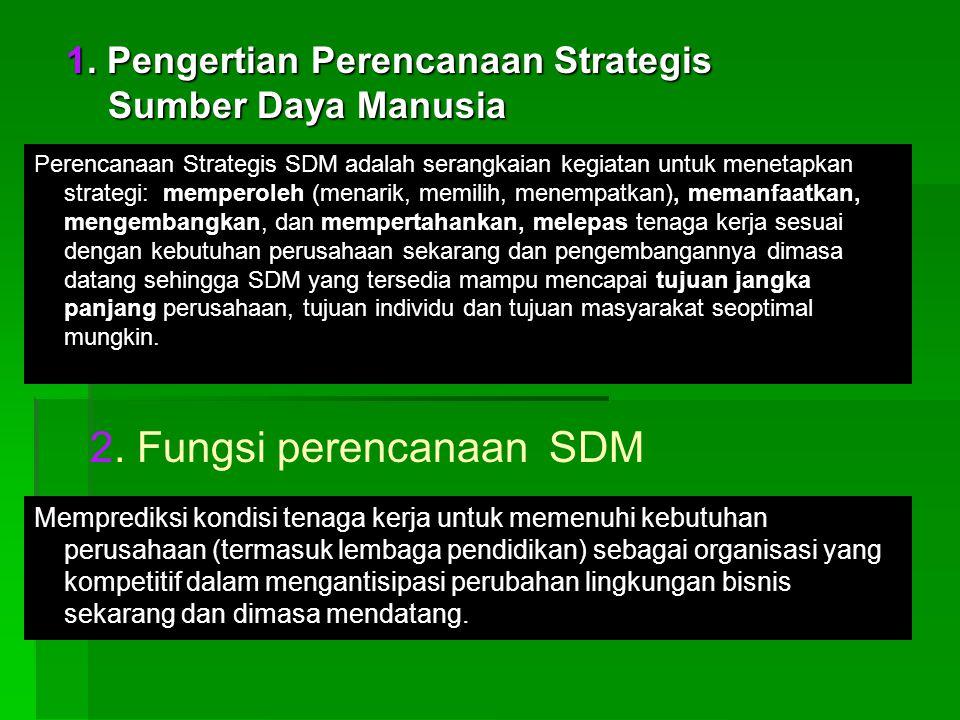 1. Pengertian Perencanaan Strategis Sumber Daya Manusia