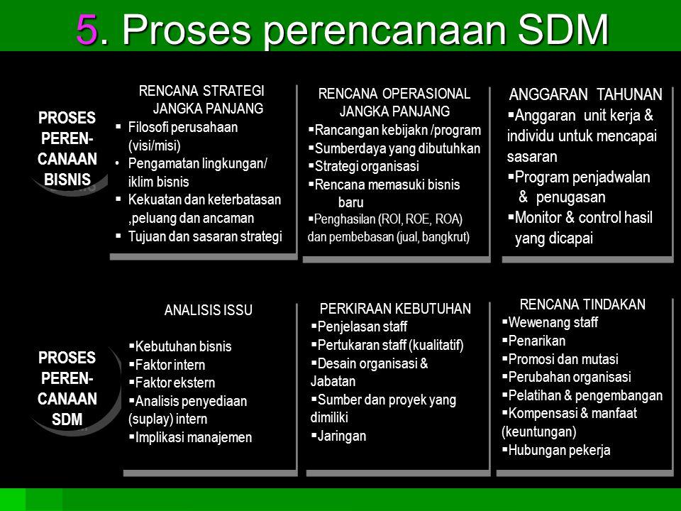 5. Proses perencanaan SDM