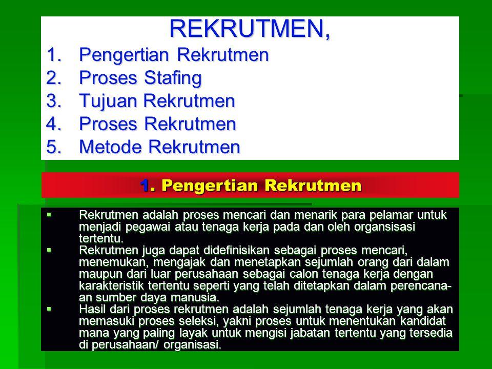 REKRUTMEN, Pengertian Rekrutmen Proses Stafing Tujuan Rekrutmen