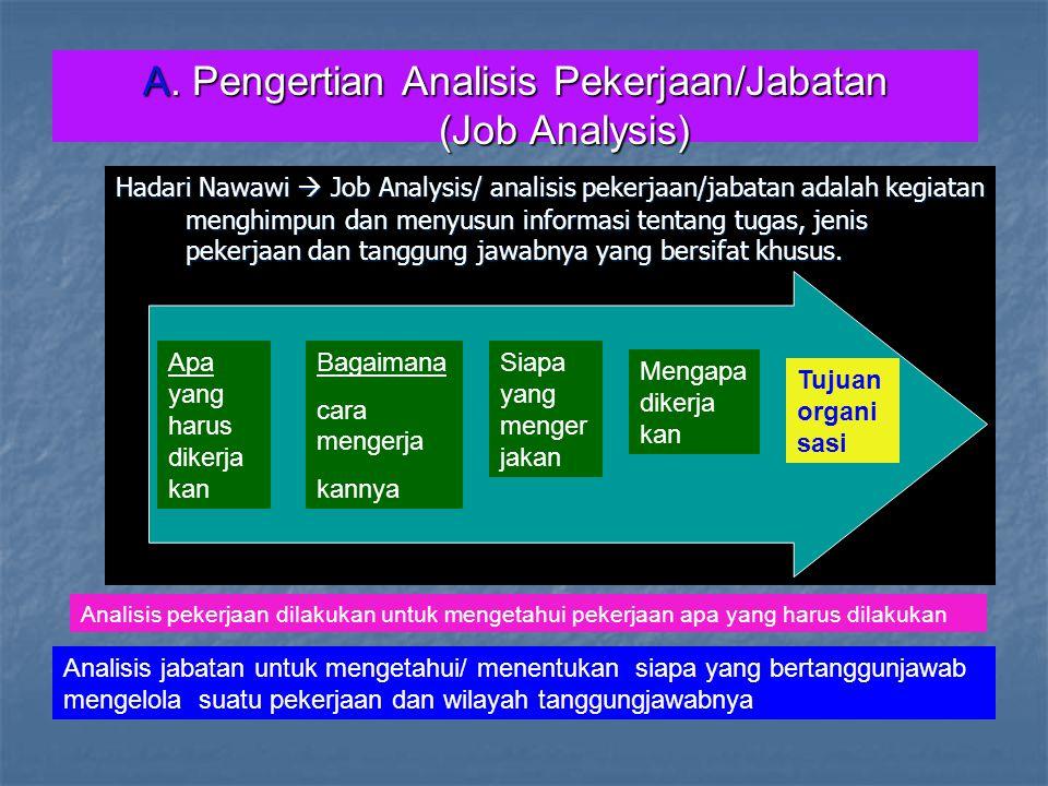 A. Pengertian Analisis Pekerjaan/Jabatan (Job Analysis)