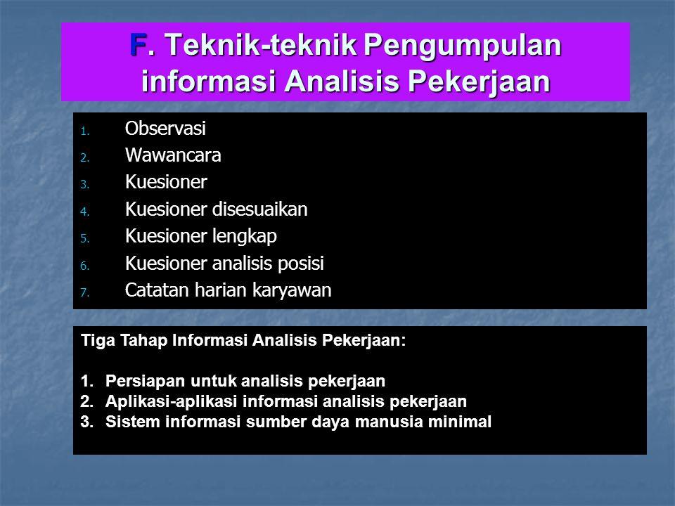 F. Teknik-teknik Pengumpulan informasi Analisis Pekerjaan