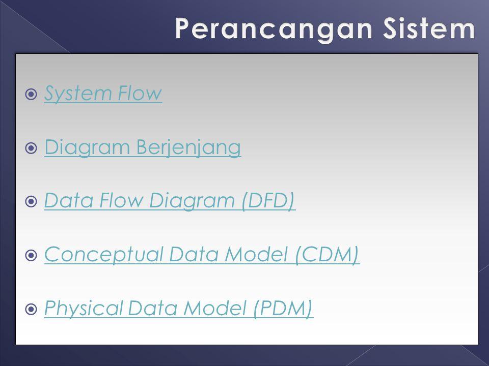 Perancangan Sistem System Flow Diagram Berjenjang