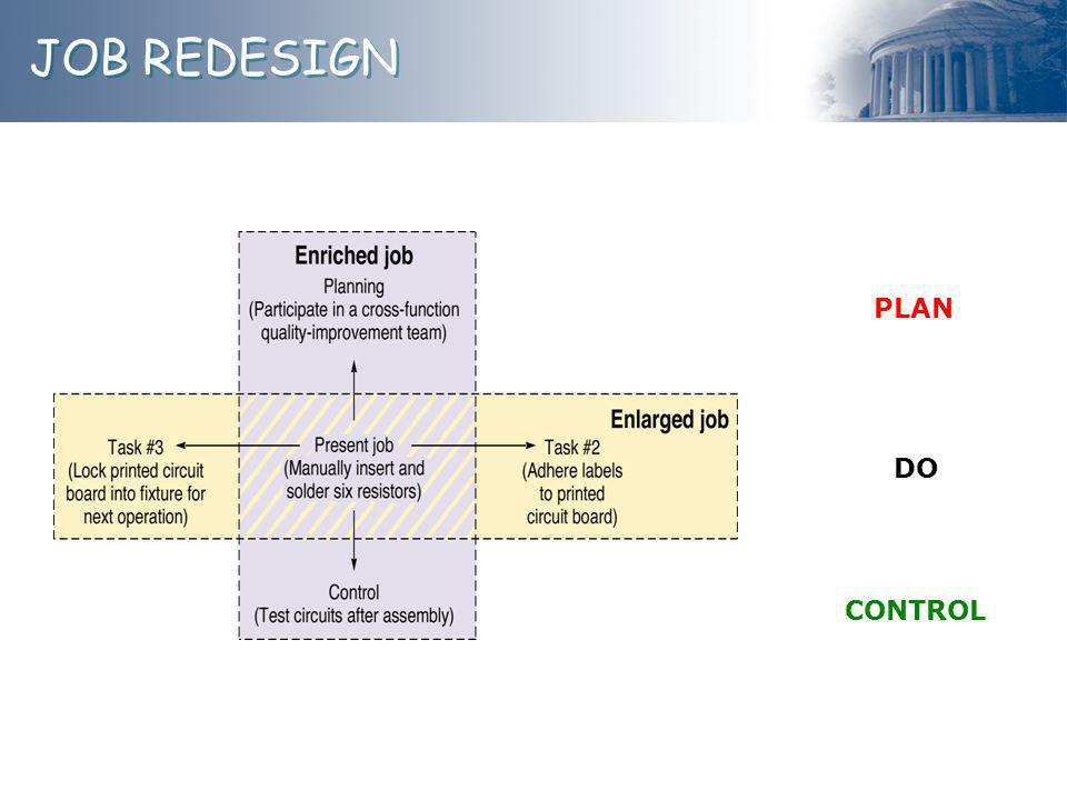 JOB REDESIGN PLAN DO CONTROL