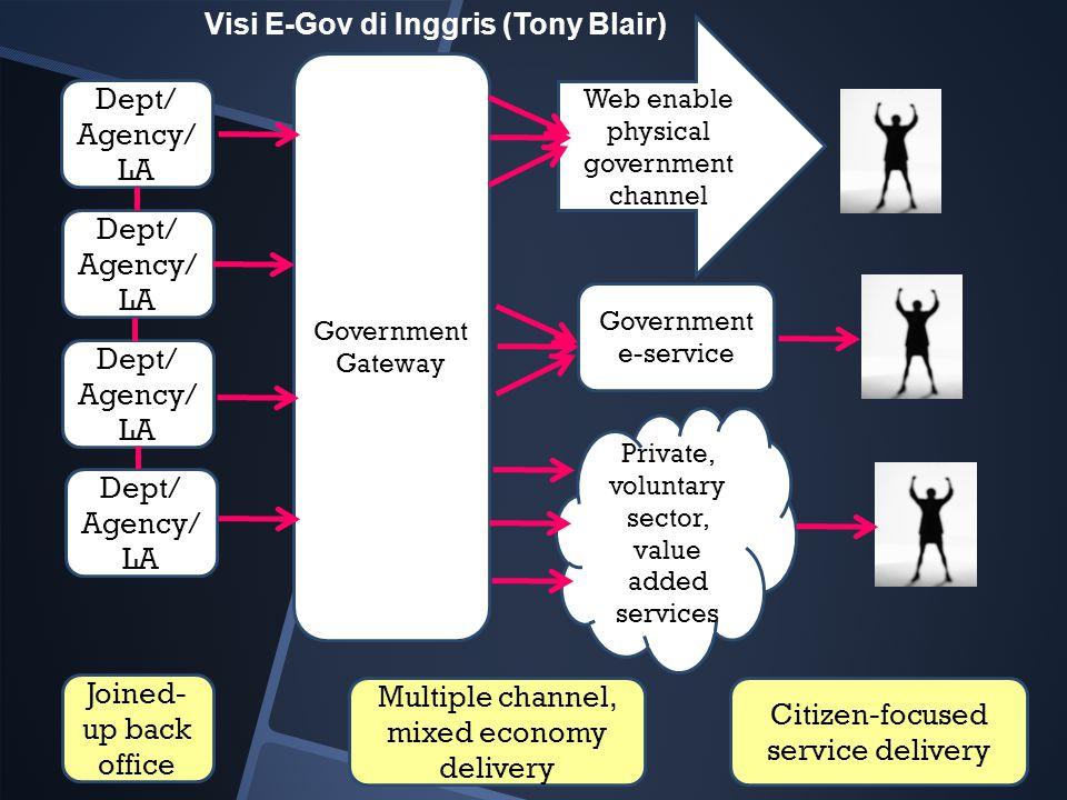 Visi E-Gov di Inggris (Tony Blair)
