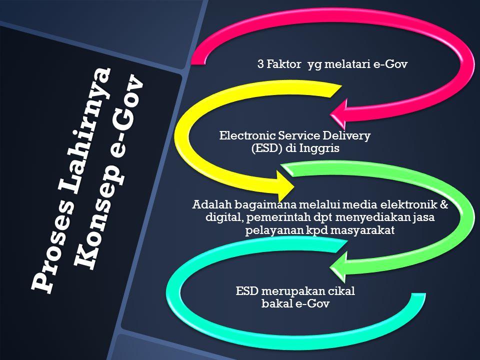 Proses Lahirnya Konsep e-Gov