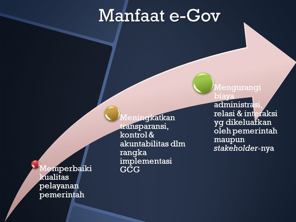 Manfaat e-Gov Memperbaiki kualitas pelayanan pemerintah. Meningkatkan transparansi, kontrol & akuntabilitas dlm rangka implementasi GCG.