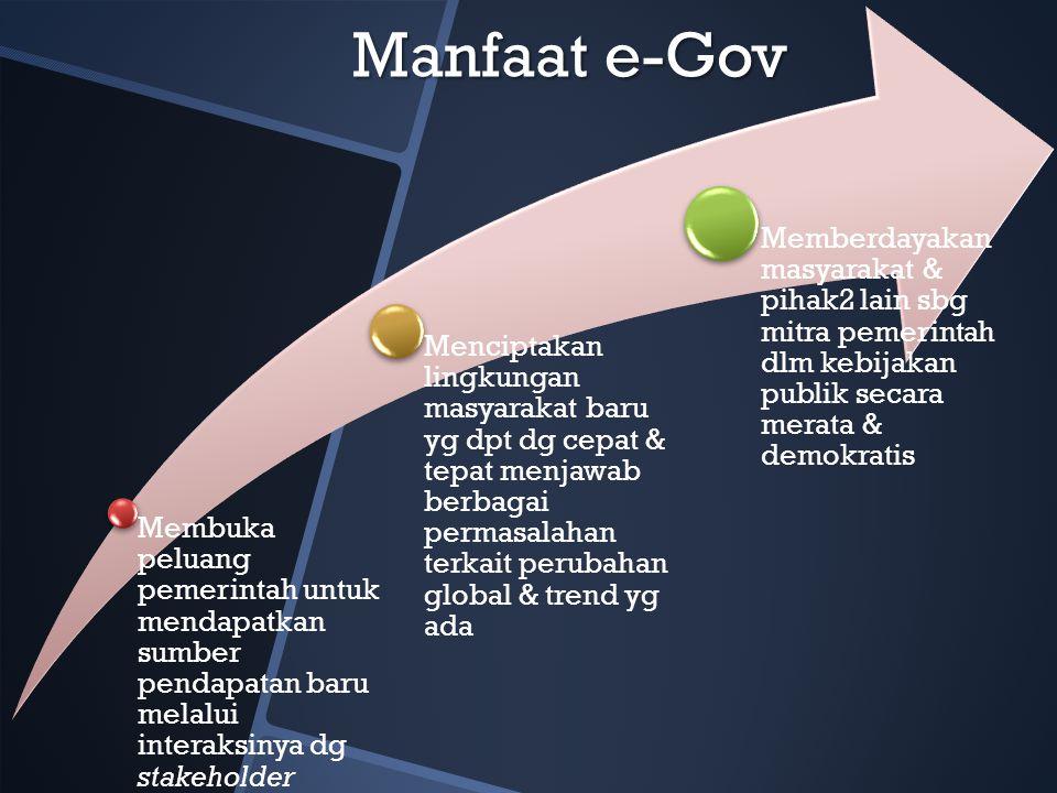 Manfaat e-Gov Membuka peluang pemerintah untuk mendapatkan sumber pendapatan baru melalui interaksinya dg stakeholder.