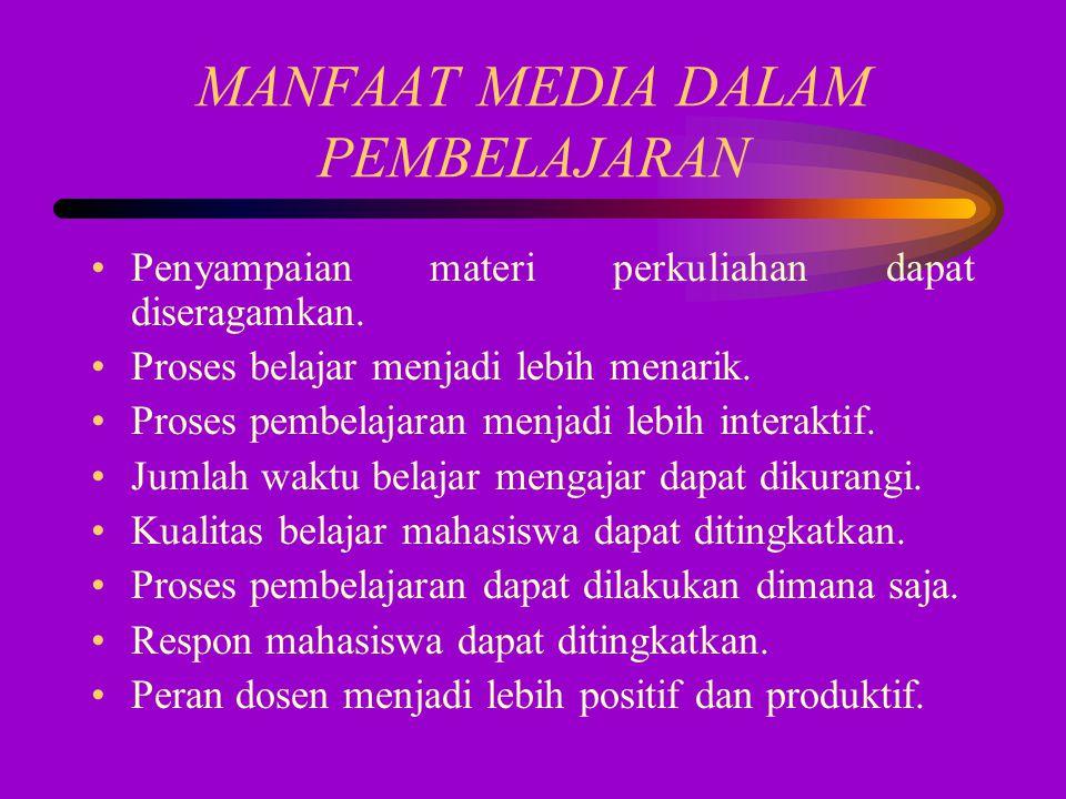 MANFAAT MEDIA DALAM PEMBELAJARAN