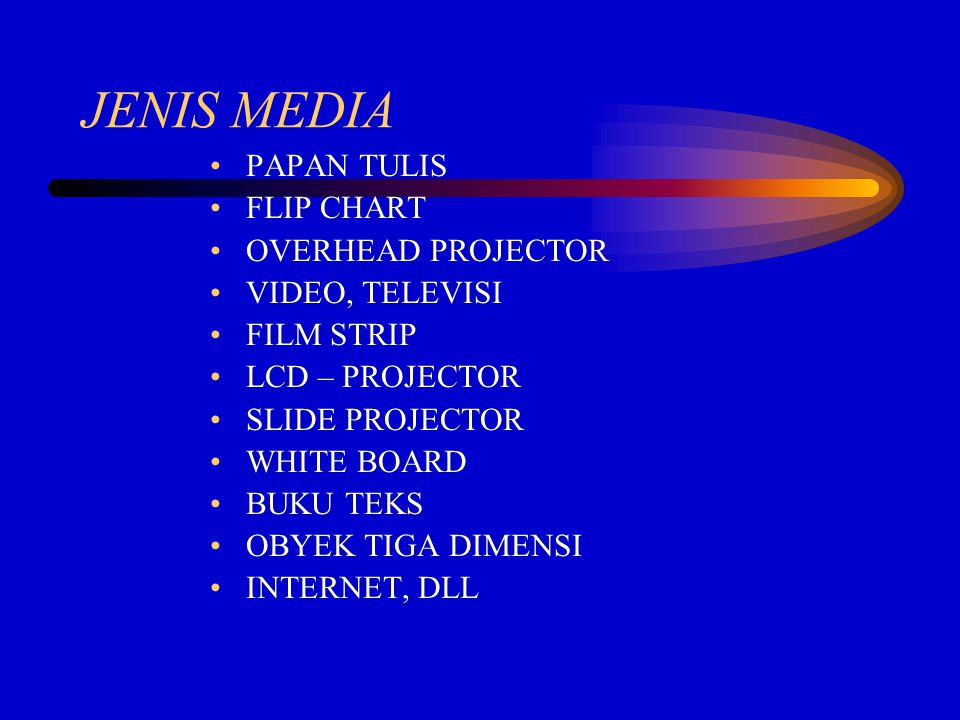 JENIS MEDIA PAPAN TULIS FLIP CHART OVERHEAD PROJECTOR VIDEO, TELEVISI