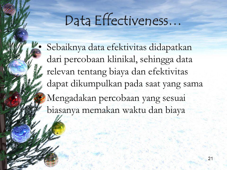 Data Effectiveness…