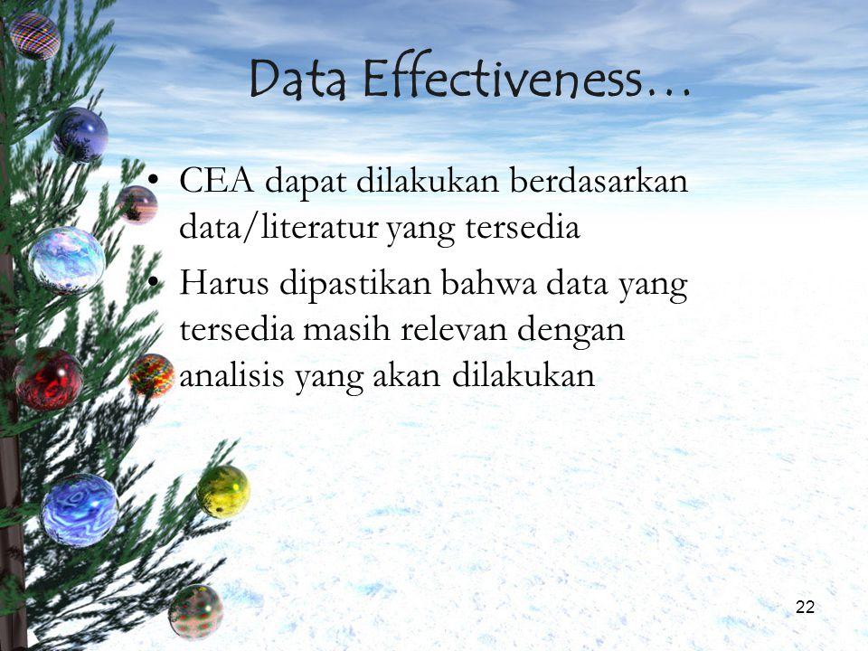 Data Effectiveness… CEA dapat dilakukan berdasarkan data/literatur yang tersedia.