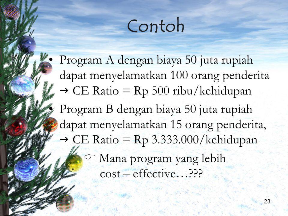Contoh Program A dengan biaya 50 juta rupiah dapat menyelamatkan 100 orang penderita  CE Ratio = Rp 500 ribu/kehidupan.