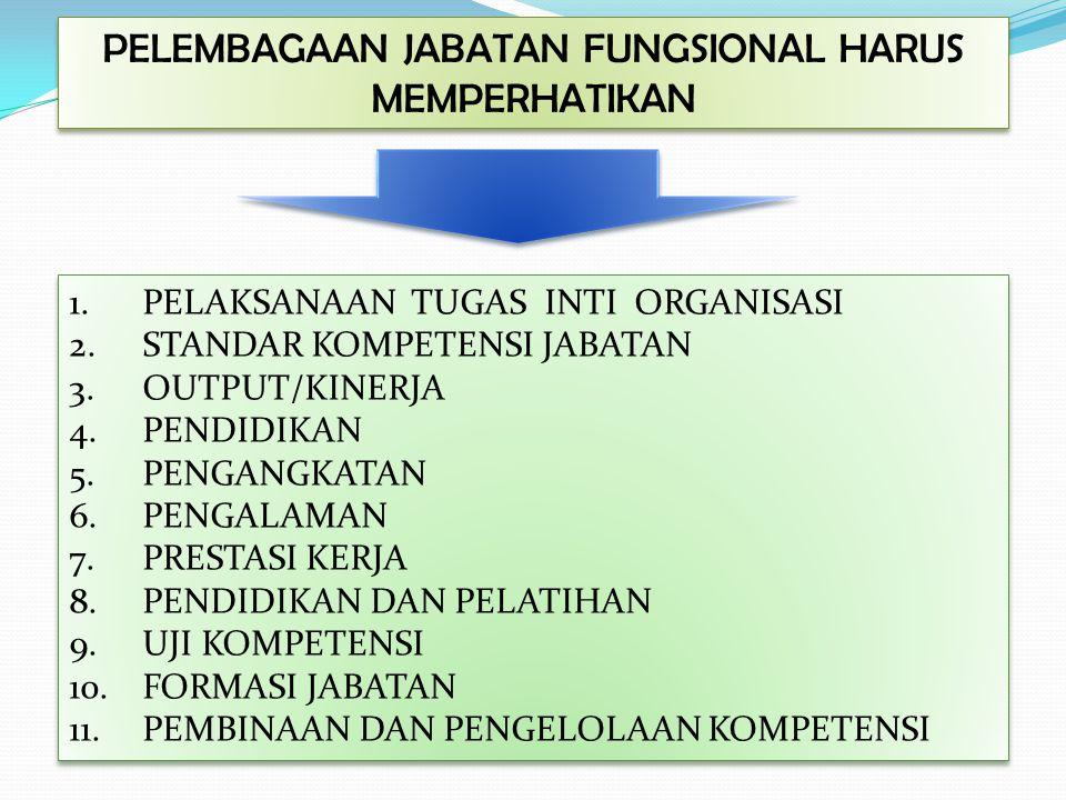PELEMBAGAAN JABATAN FUNGSIONAL HARUS MEMPERHATIKAN