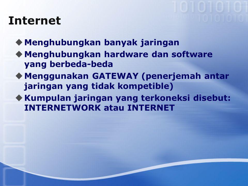 Internet Menghubungkan banyak jaringan