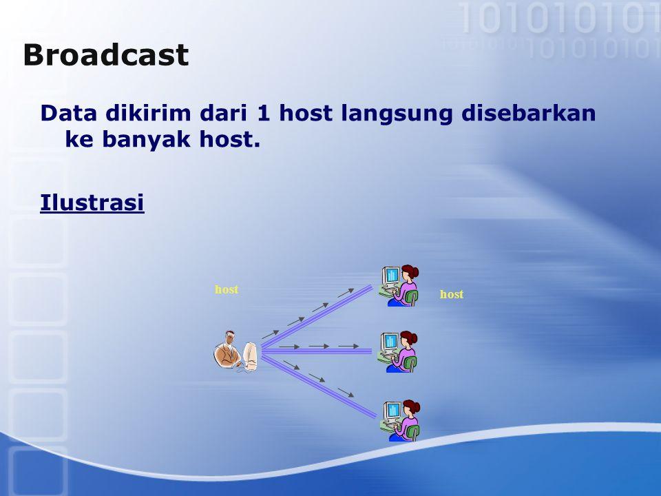 Broadcast Data dikirim dari 1 host langsung disebarkan ke banyak host.