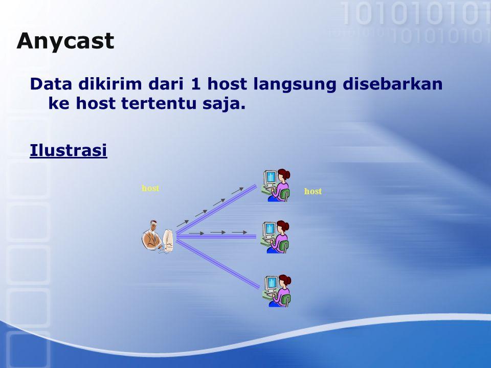 Anycast Data dikirim dari 1 host langsung disebarkan ke host tertentu saja. Ilustrasi host