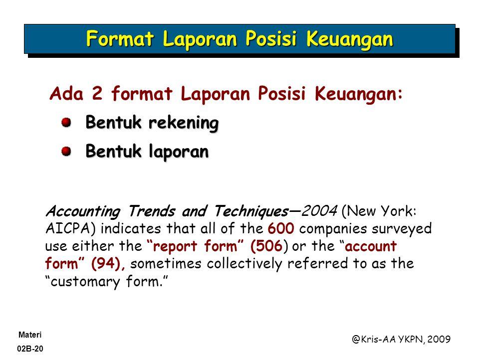 Format Laporan Posisi Keuangan