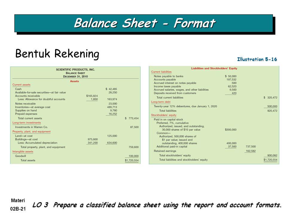 Balance Sheet - Format Bentuk Rekening