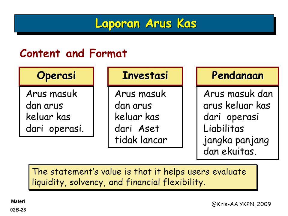 Laporan Arus Kas Content and Format Operasi Investasi Pendanaan