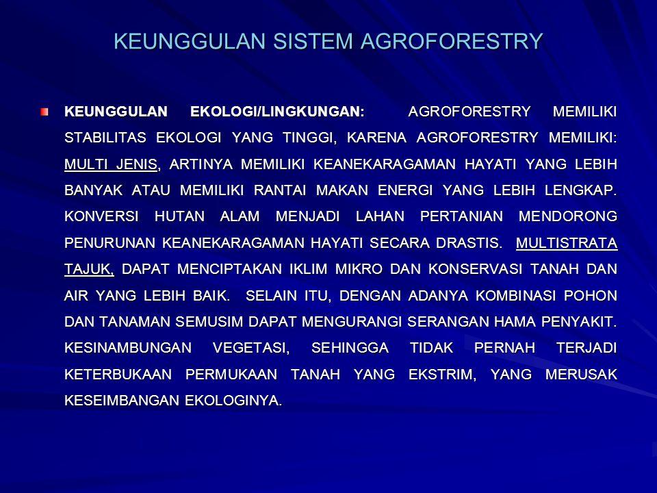 KEUNGGULAN SISTEM AGROFORESTRY