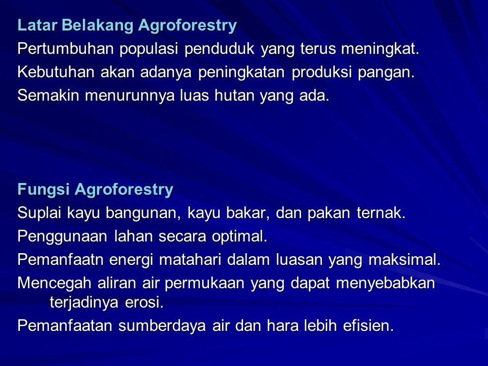 Latar Belakang Agroforestry