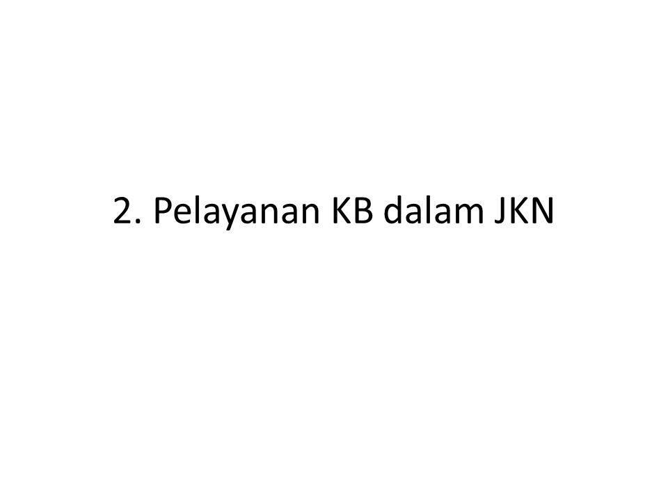 2. Pelayanan KB dalam JKN