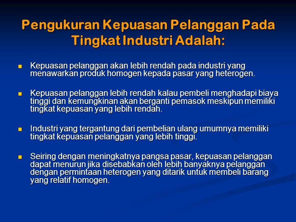 Pengukuran Kepuasan Pelanggan Pada Tingkat Industri Adalah: